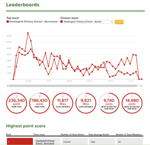 leaderboards_2