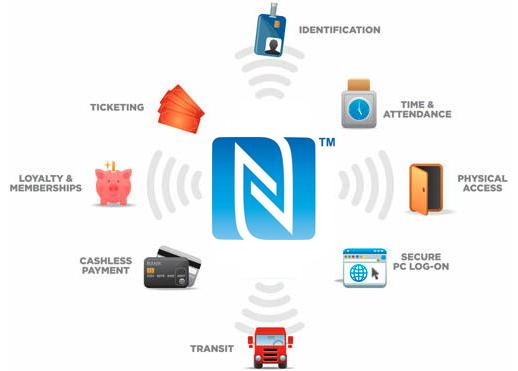 NFC_uses
